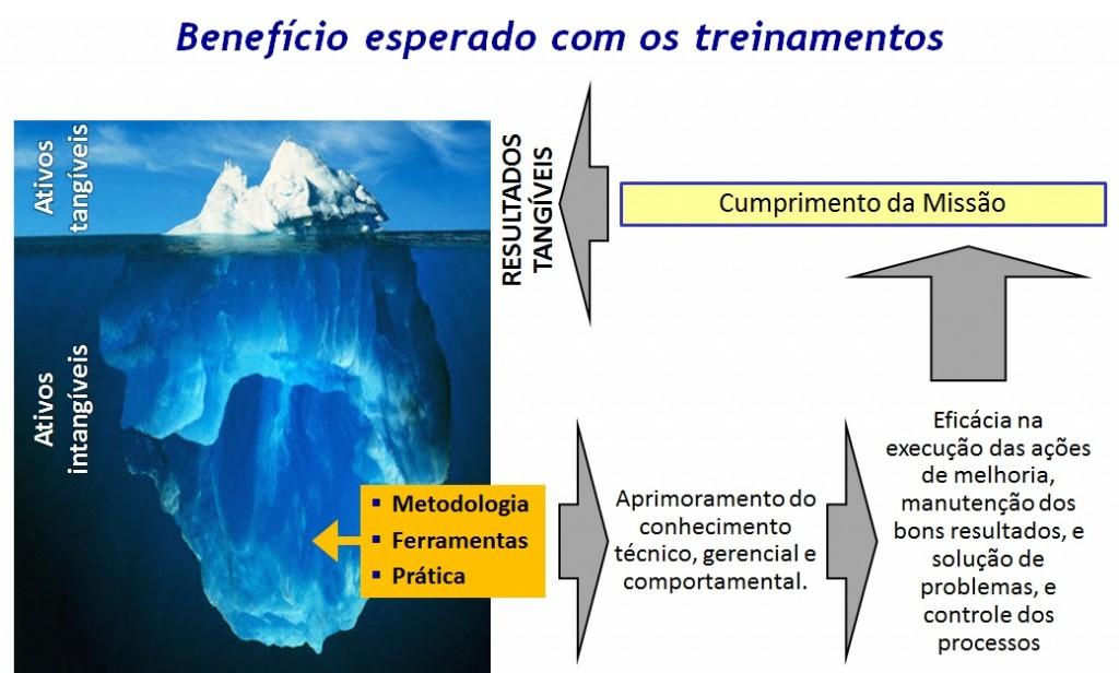 Treinamento-1024x616.jpg